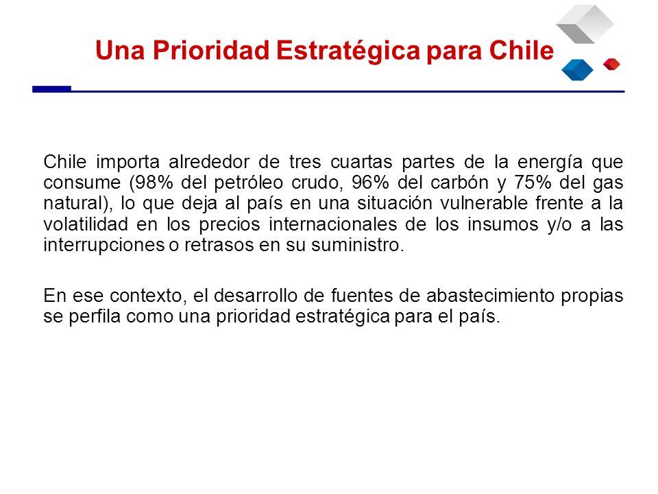 Una Prioridad Estratégica para Chile Chile importa alrededor de tres cuartas partes de la energía que consume (98% del petróleo crudo, 96% del carbón