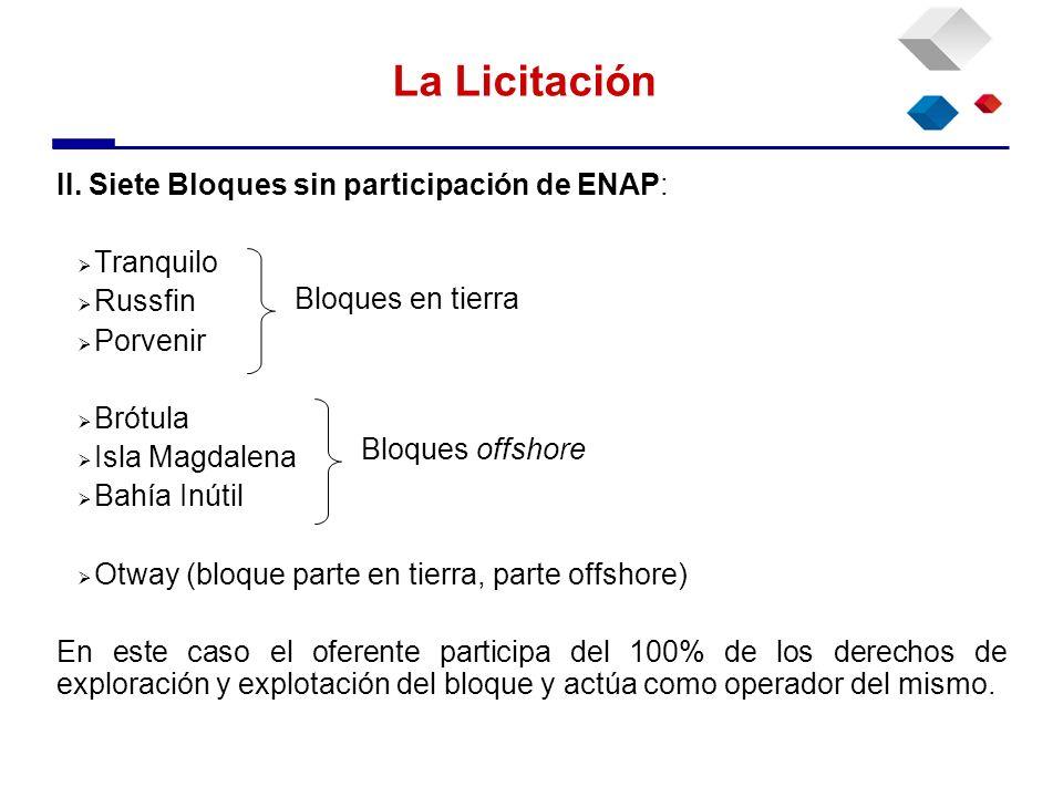 La Licitación II. Siete Bloques sin participación de ENAP: Tranquilo Russfin Porvenir Brótula Isla Magdalena Bahía Inútil Otway (bloque parte en tierr