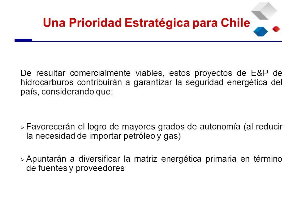 Una Prioridad Estratégica para Chile Favorecerán el logro de mayores grados de autonomía (al reducir la necesidad de importar petróleo y gas) Apuntará