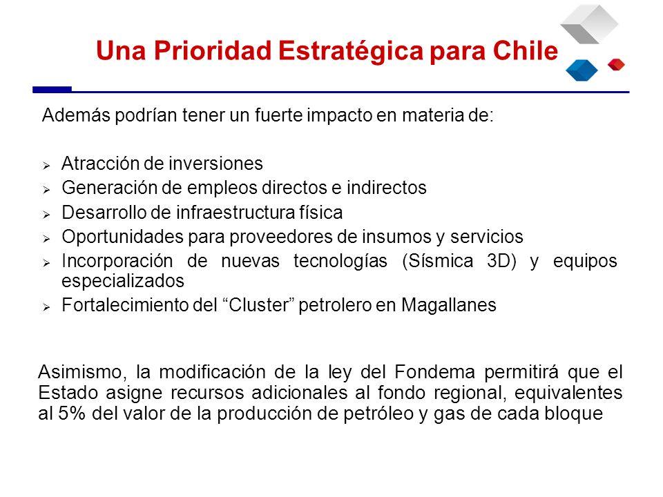 Una Prioridad Estratégica para Chile Además podrían tener un fuerte impacto en materia de: Atracción de inversiones Generación de empleos directos e i
