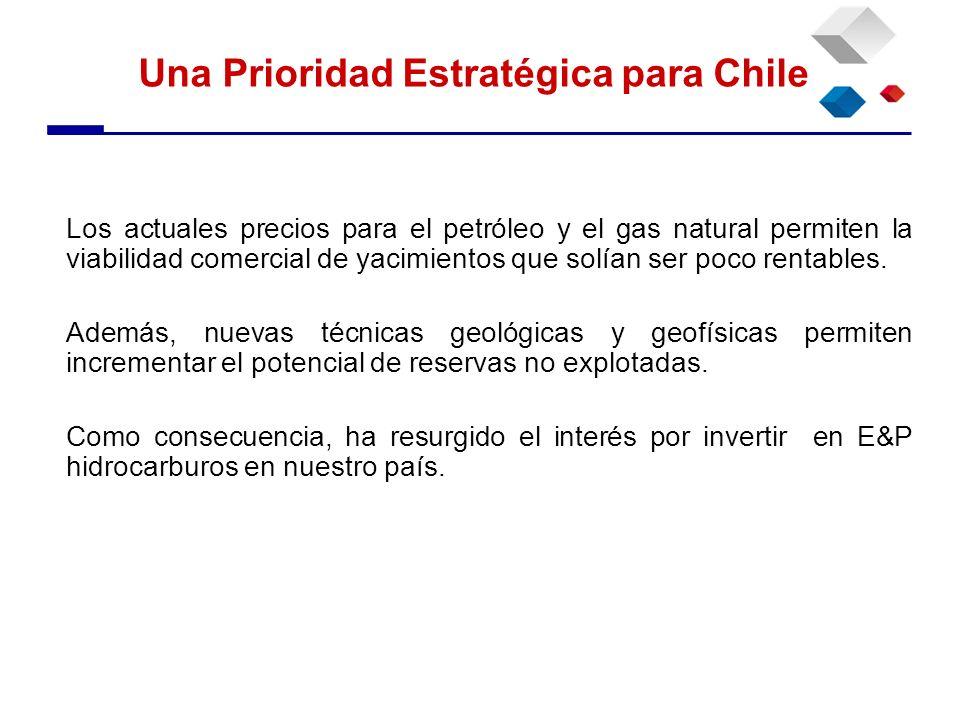 Una Prioridad Estratégica para Chile Los actuales precios para el petróleo y el gas natural permiten la viabilidad comercial de yacimientos que solían