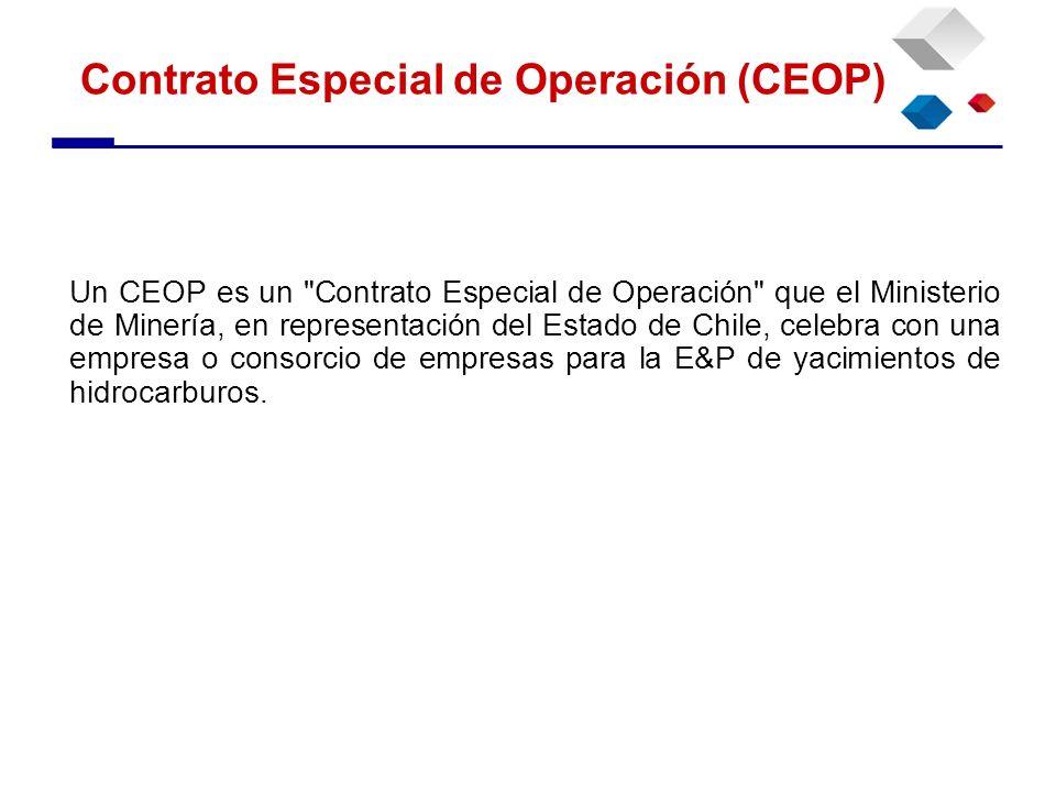 Contrato Especial de Operación (CEOP) Un CEOP es un