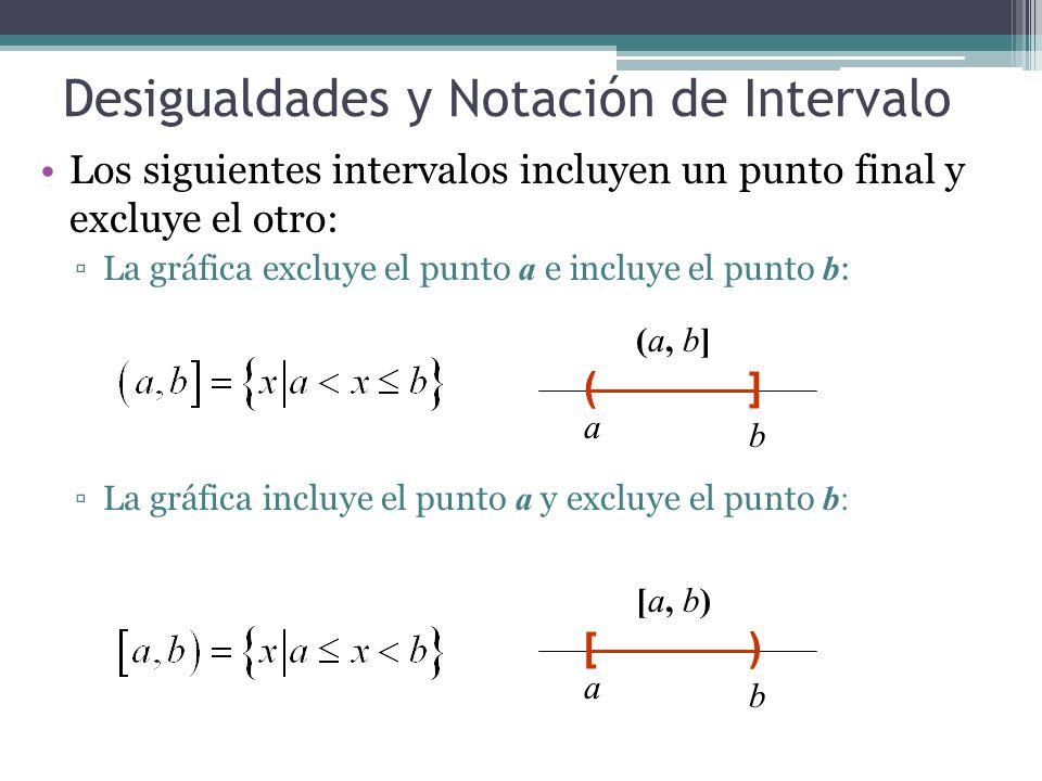 Desigualdades y Notación de Intervalo Los siguientes intervalos incluyen un punto final y excluye el otro: La gráfica excluye el punto a e incluye el