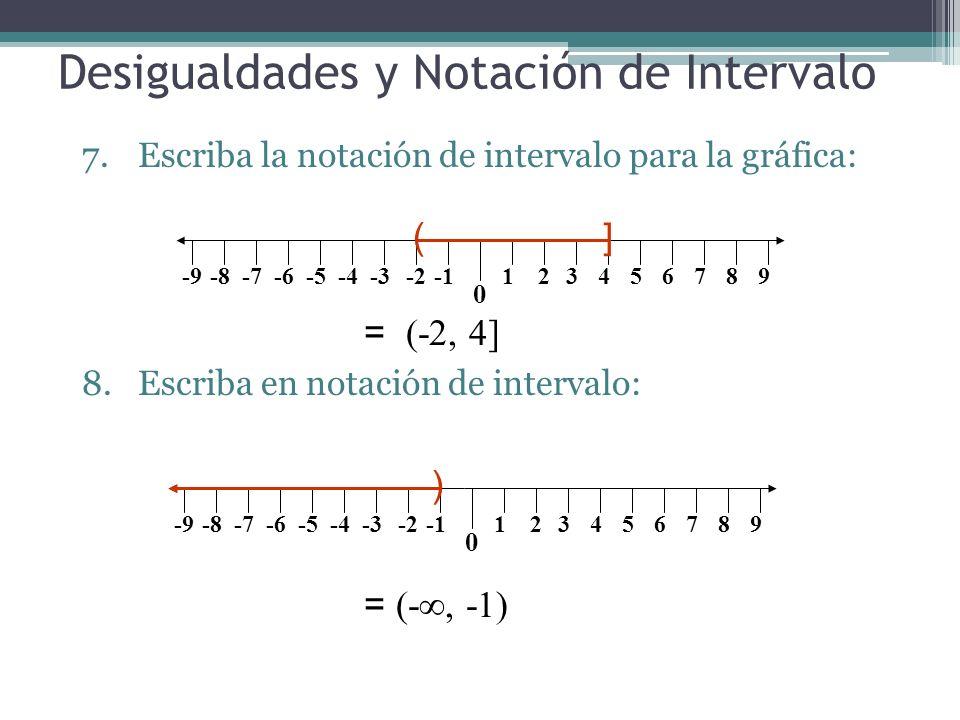 Desigualdades y Notación de Intervalo 7.Escriba la notación de intervalo para la gráfica: 8.Escriba en notación de intervalo: 0 -9-8-7-6-5-4-3-2123456