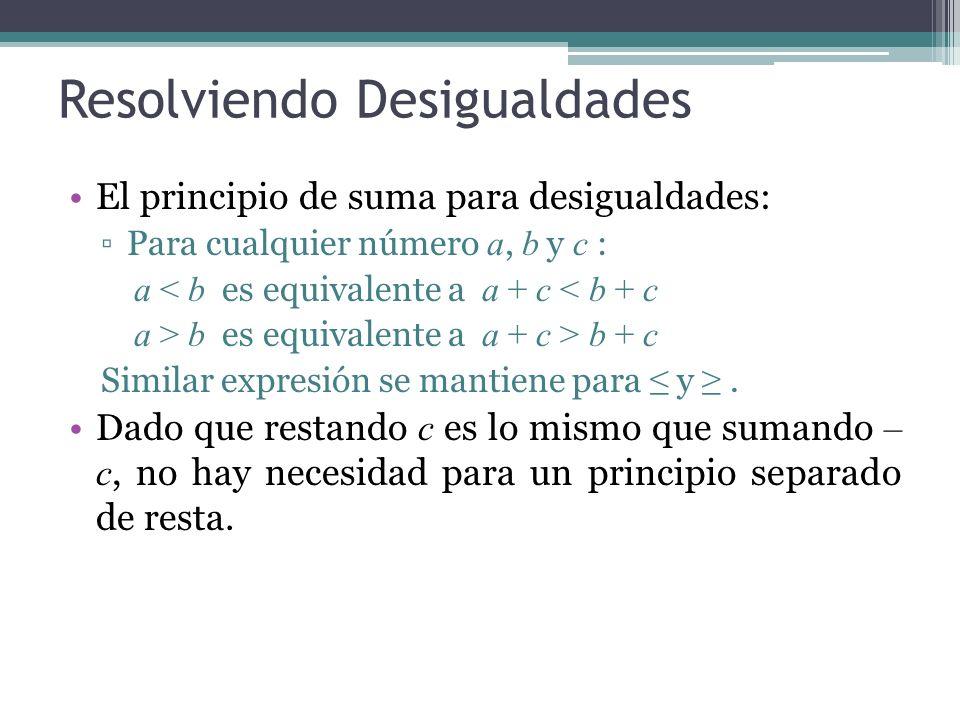 Resolviendo Desigualdades El principio de suma para desigualdades: Para cualquier número a, b y c : a < b es equivalente a a + c < b + c a > b es equi