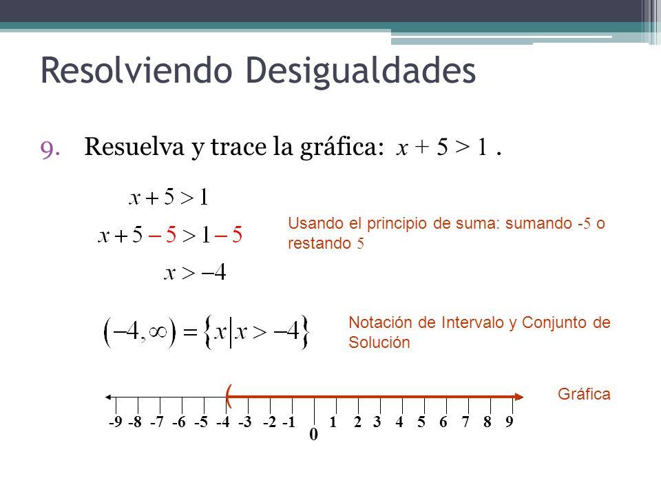 Resolviendo Desigualdades 9.Resuelva y trace la gráfica: x + 5 > 1. Usando el principio de suma: sumando -5 o restando 5 0 -9-8-7-6-5-4-3-2123456789 N