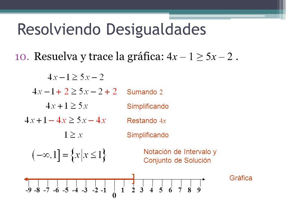 Resolviendo Desigualdades 10.Resuelva y trace la gráfica: 4x – 1 5x – 2. Sumando 2 Simplificando Restando 4x Simplificando 0 -9-8-7-6-5-4-3-2123456789
