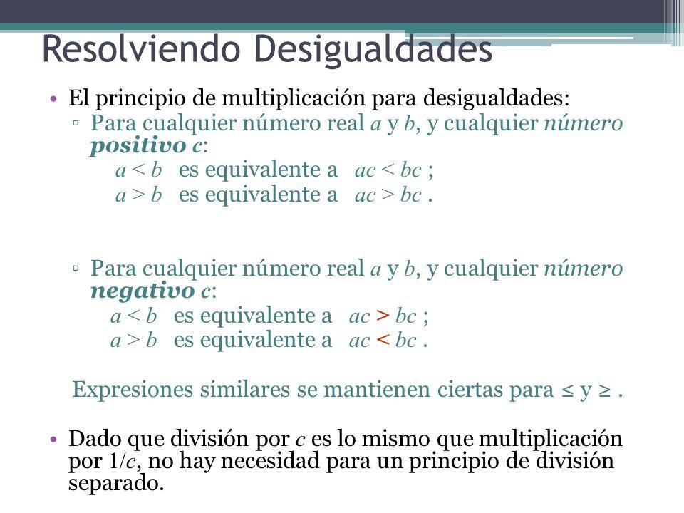 Resolviendo Desigualdades El principio de multiplicación para desigualdades: Para cualquier número real a y b, y cualquier número positivo c : a < b e