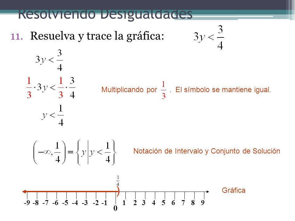 Resolviendo Desigualdades 11.Resuelva y trace la gráfica: Multiplicando por. El símbolo se mantiene igual. 0 -9-8-7-6-5-4-3-2123456789 ) Notación de I