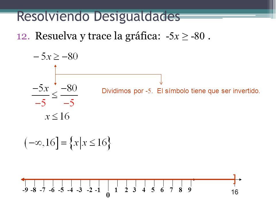 Resolviendo Desigualdades 12.Resuelva y trace la gráfica: -5x -80. Dividimos por -5. El símbolo tiene que ser invertido. 0 -9-8-7-6-5-4-3-2123456789 1