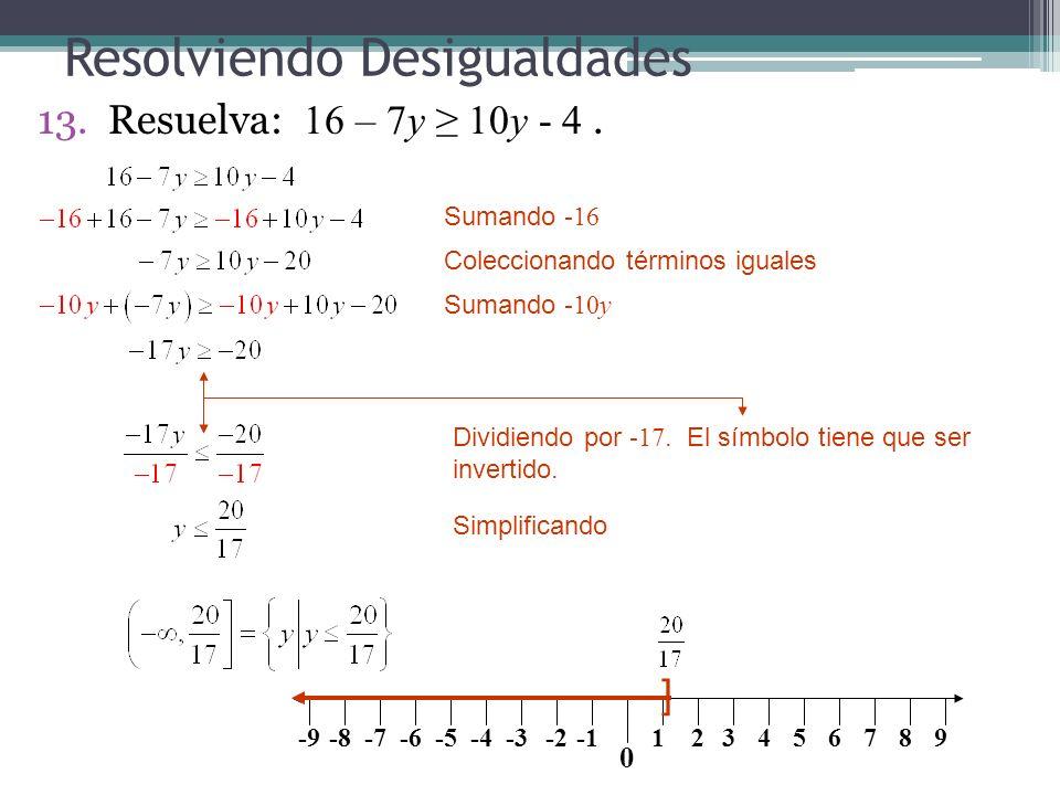 Resolviendo Desigualdades 13.Resuelva: 16 – 7y 10y - 4. Sumando -16 Coleccionando términos iguales Sumando -10y Dividiendo por -17. El símbolo tiene q