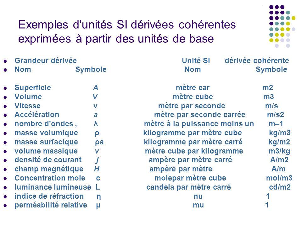 Exemples d'unités SI dérivées cohérentes exprimées à partir des unités de base Grandeur dérivée Unité SI dérivée cohérente Nom Symbole Nom Symbole Sup