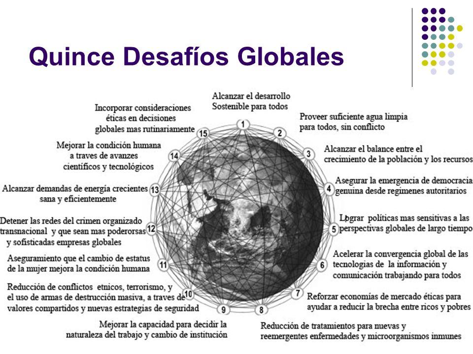 Quince Desafíos Globales