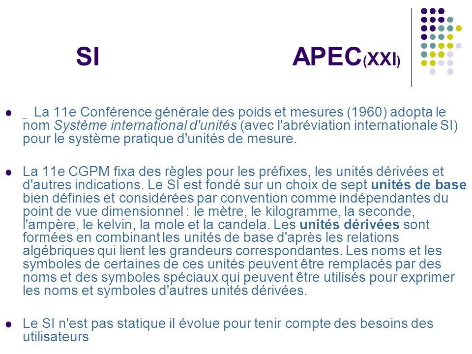 SI APEC ( XXI ) La 11e Conférence générale des poids et mesures (1960) adopta le nom Système international d'unités (avec l'abréviation internationale