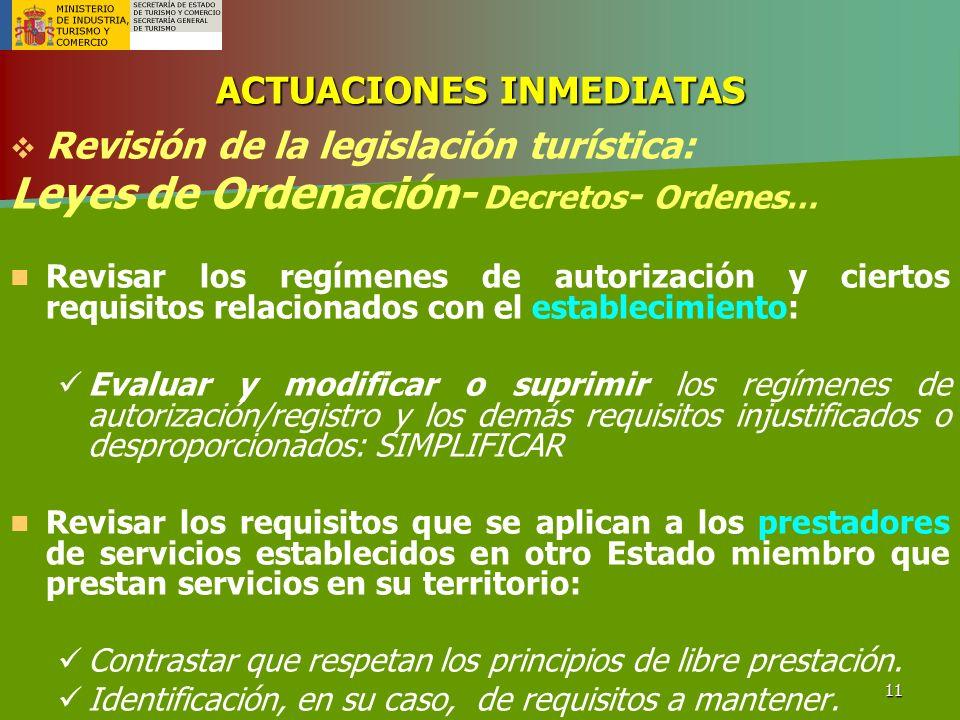 11 ACTUACIONES INMEDIATAS Revisión de la legislación turística: Leyes de Ordenación- Decretos - Ordenes… Revisar los regímenes de autorización y ciert