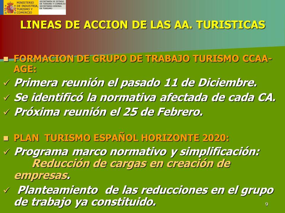 9 LINEAS DE ACCION DE LAS AA. TURISTICAS FORMACION DE GRUPO DE TRABAJO TURISMO CCAA- AGE: FORMACION DE GRUPO DE TRABAJO TURISMO CCAA- AGE: Primera reu