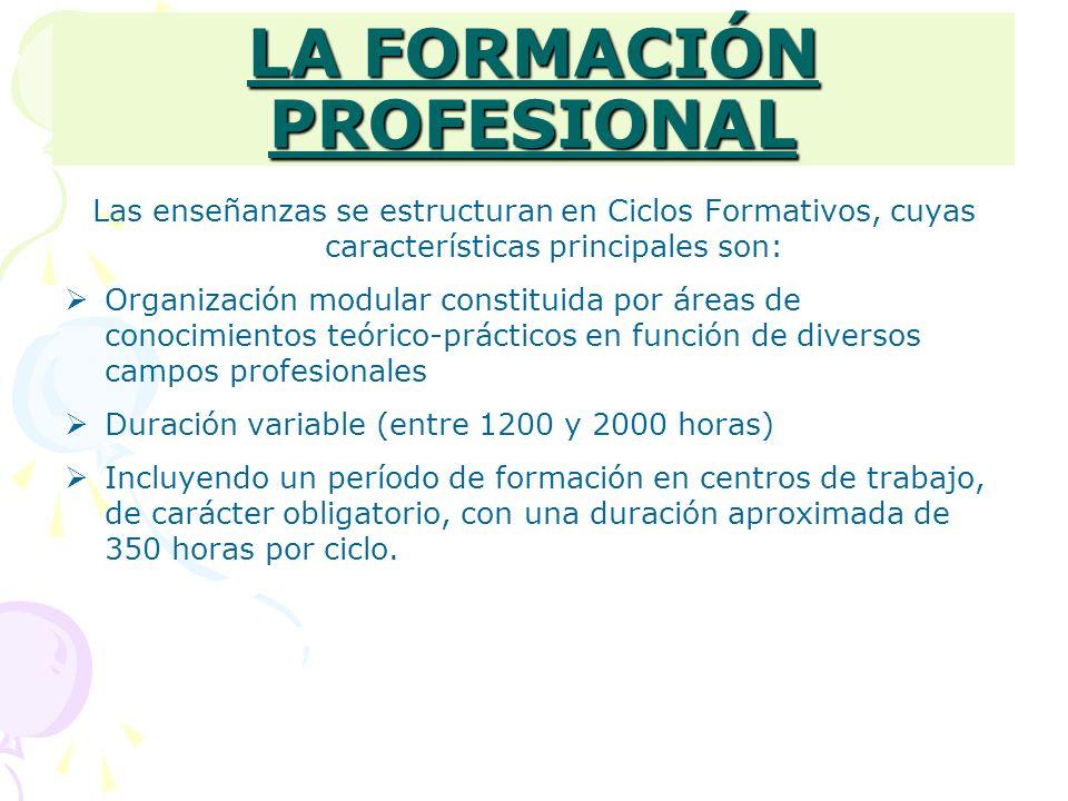 LA FORMACIÓN PROFESIONAL Las enseñanzas se estructuran en Ciclos Formativos, cuyas características principales son: Organización modular constituida p