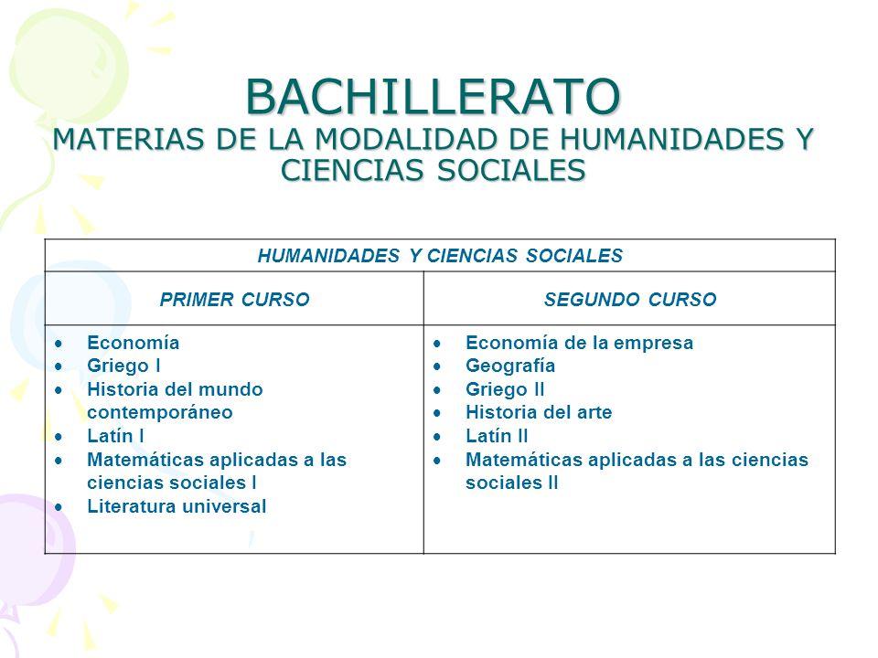 BACHILLERATO MATERIAS DE LA MODALIDAD DE HUMANIDADES Y CIENCIAS SOCIALES HUMANIDADES Y CIENCIAS SOCIALES PRIMER CURSOSEGUNDO CURSO Economía Griego I H