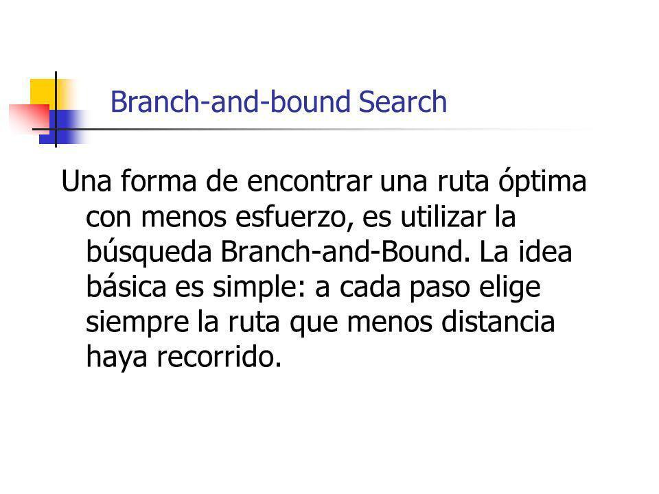 Una forma de encontrar una ruta óptima con menos esfuerzo, es utilizar la búsqueda Branch-and-Bound. La idea básica es simple: a cada paso elige siemp