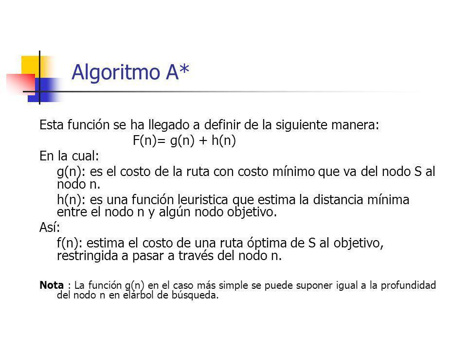Esta función se ha llegado a definir de la siguiente manera: F(n)= g(n) + h(n) En la cual: g(n): es el costo de la ruta con costo mínimo que va del no