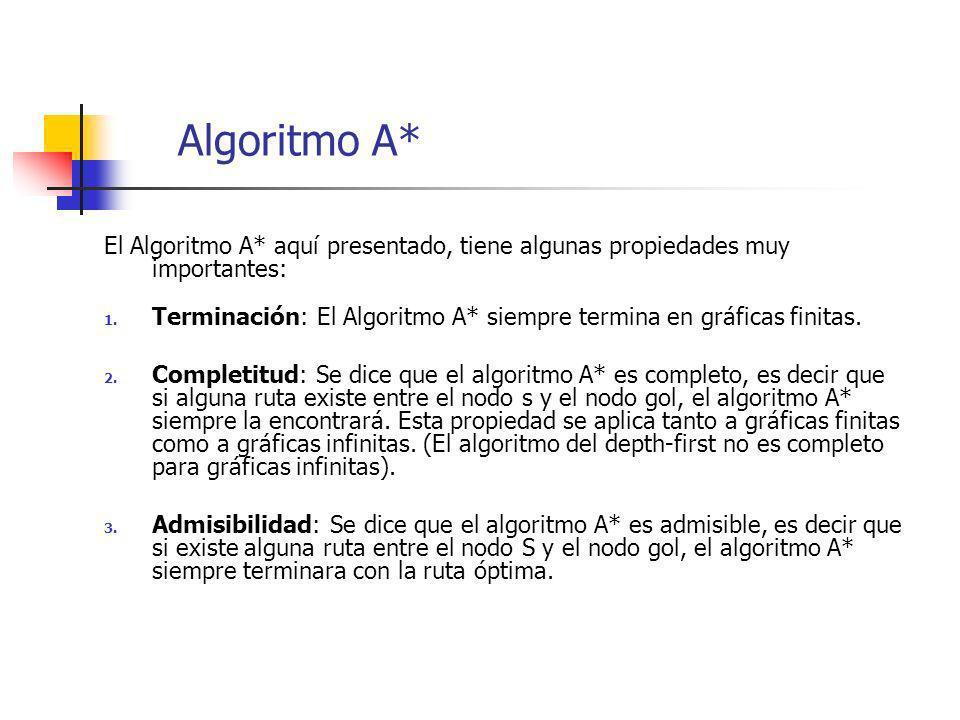 El Algoritmo A* aquí presentado, tiene algunas propiedades muy importantes: 1. Terminación: El Algoritmo A* siempre termina en gráficas finitas. 2. Co