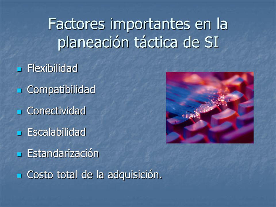 Factores importantes en la planeación táctica de SI Flexibilidad Flexibilidad Compatibilidad Compatibilidad Conectividad Conectividad Escalabilidad Es