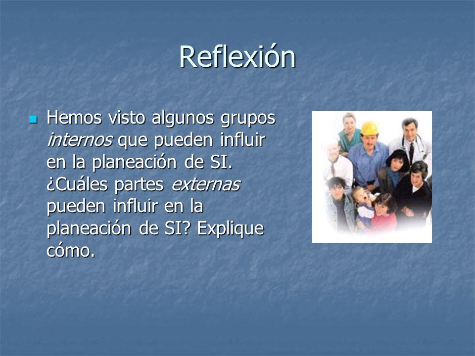Reflexión Hemos visto algunos grupos internos que pueden influir en la planeación de SI. ¿Cuáles partes externas pueden influir en la planeación de SI