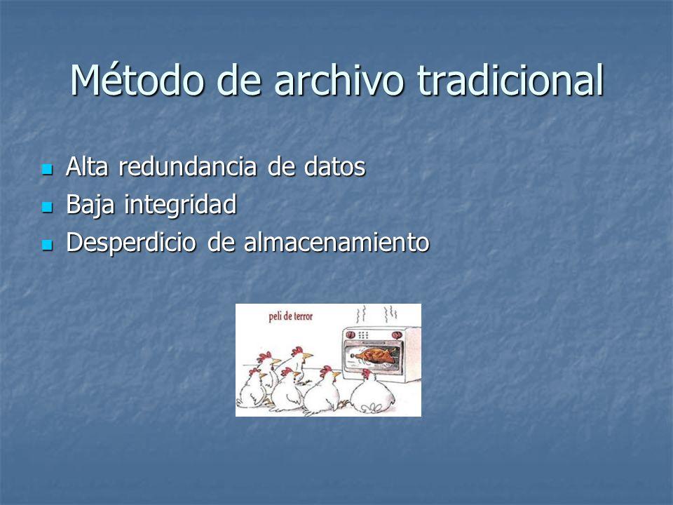 Método de archivo tradicional Alta redundancia de datos Alta redundancia de datos Baja integridad Baja integridad Desperdicio de almacenamiento Desper