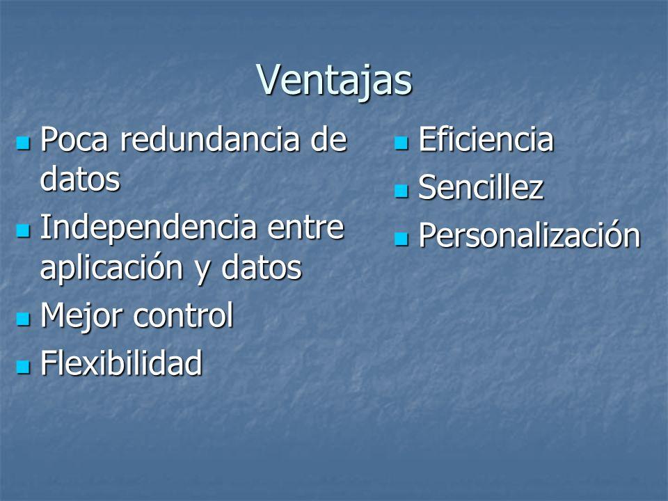 Ventajas Poca redundancia de datos Poca redundancia de datos Independencia entre aplicación y datos Independencia entre aplicación y datos Mejor contr