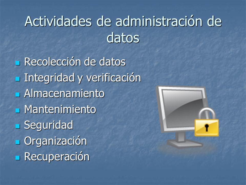 Actividades de administración de datos Recolección de datos Recolección de datos Integridad y verificación Integridad y verificación Almacenamiento Al