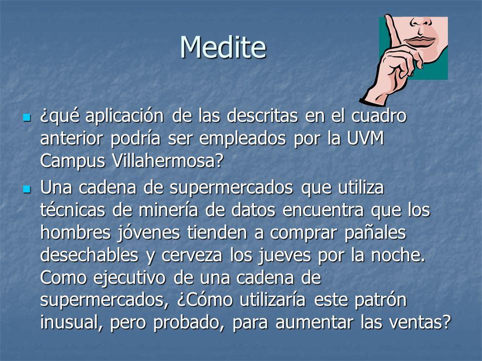 Medite ¿qué aplicación de las descritas en el cuadro anterior podría ser empleados por la UVM Campus Villahermosa? ¿qué aplicación de las descritas en