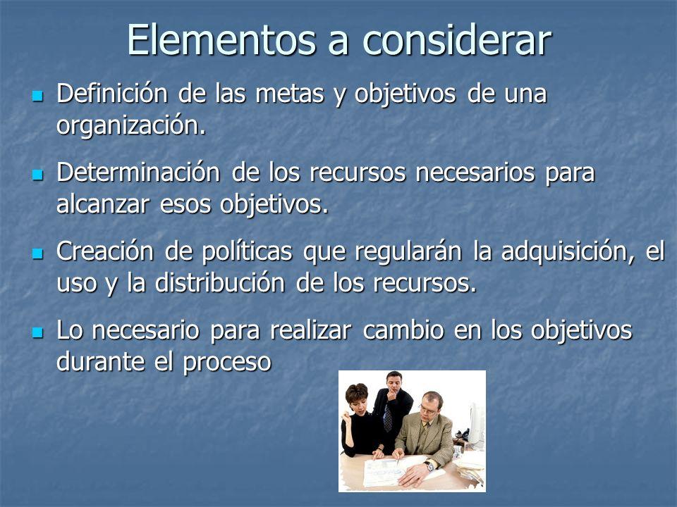 Elementos a considerar Definición de las metas y objetivos de una organización. Definición de las metas y objetivos de una organización. Determinación