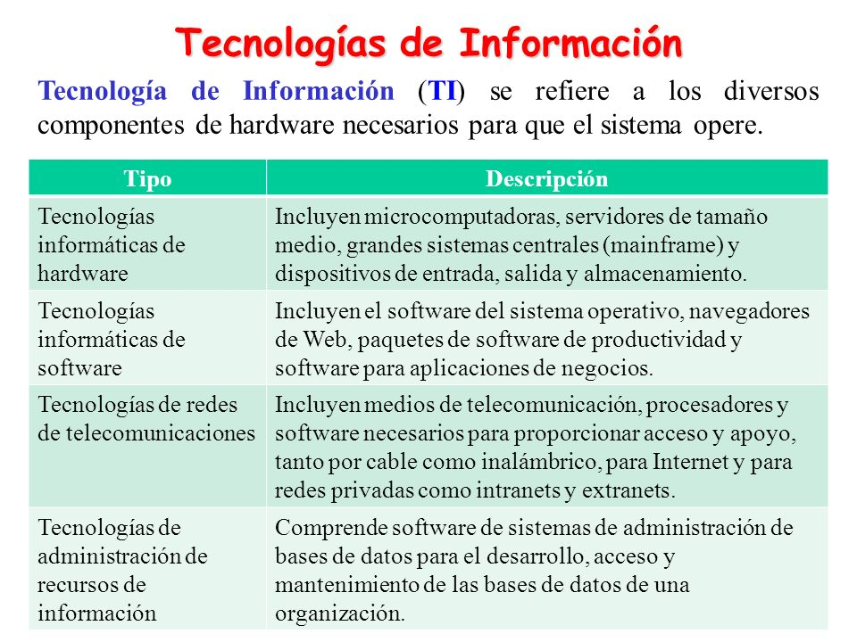 Tecnologías de Información Tecnología de Información (TI) se refiere a los diversos componentes de hardware necesarios para que el sistema opere. Tipo