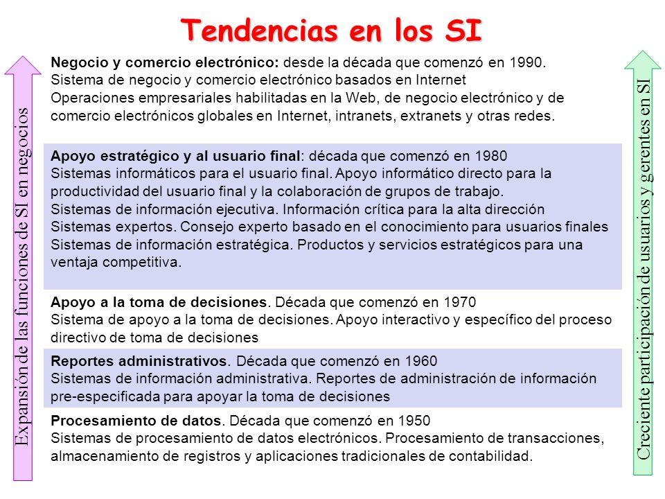 Negocio y comercio electrónico: desde la década que comenzó en 1990. Sistema de negocio y comercio electrónico basados en Internet Operaciones empresa