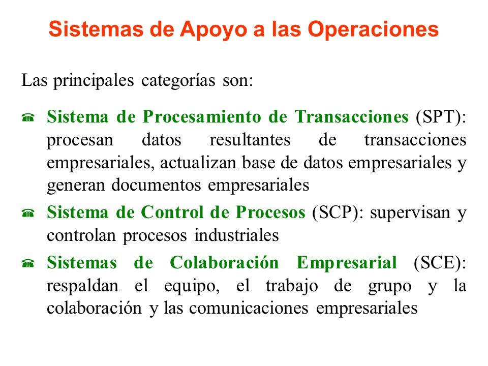 Sistemas de Apoyo a las Operaciones Las principales categorías son: Sistema de Procesamiento de Transacciones (SPT): procesan datos resultantes de tra