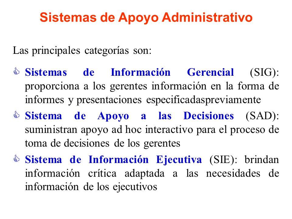 Sistemas de Apoyo Administrativo Las principales categorías son: Sistemas de Información Gerencial (SIG): proporciona a los gerentes información en la