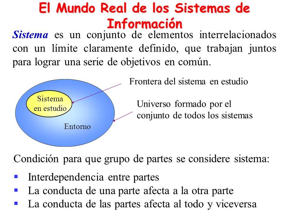 Condición para que grupo de partes se considere sistema: Interdependencia entre partes La conducta de una parte afecta a la otra parte La conducta de