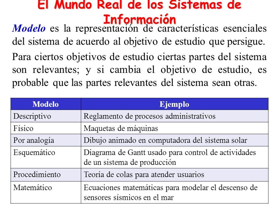 Modelo es la representación de características esenciales del sistema de acuerdo al objetivo de estudio que persigue. Para ciertos objetivos de estudi