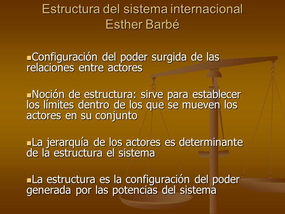 Estructura del sistema internacional Esther Barbé Configuración del poder surgida de las relaciones entre actores Configuración del poder surgida de l