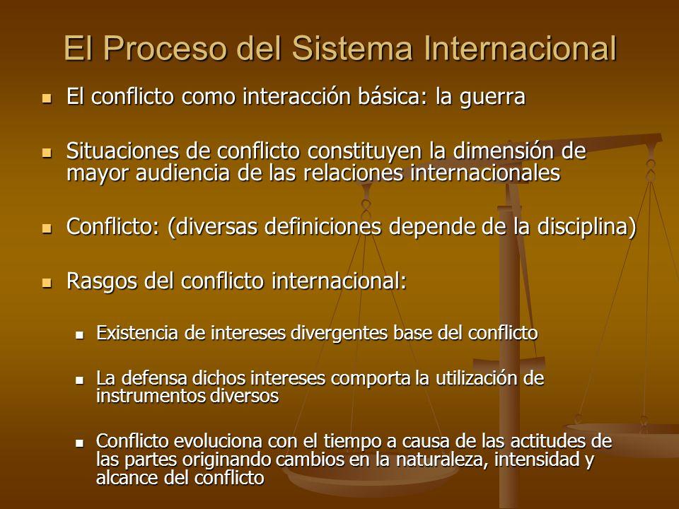 El Proceso del Sistema Internacional El conflicto como interacción básica: la guerra El conflicto como interacción básica: la guerra Situaciones de co