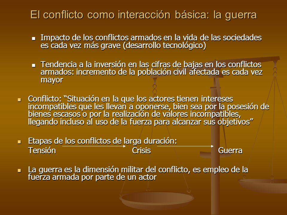 El conflicto como interacción básica: la guerra Impacto de los conflictos armados en la vida de las sociedades es cada vez más grave (desarrollo tecno