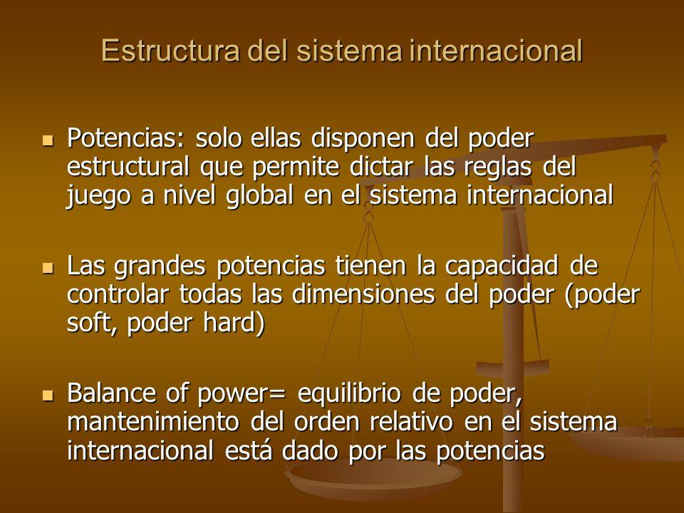 Estructura del sistema internacional Potencias: solo ellas disponen del poder estructural que permite dictar las reglas del juego a nivel global en el