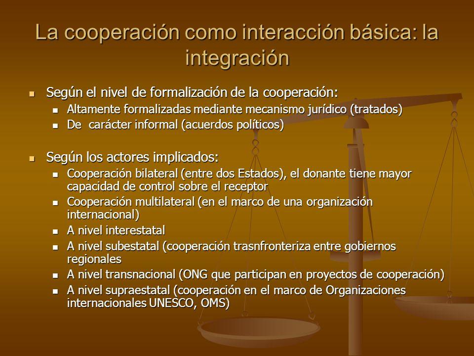 La cooperación como interacción básica: la integración Según el nivel de formalización de la cooperación: Según el nivel de formalización de la cooper