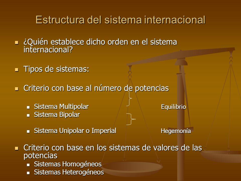 Estructura del sistema internacional ¿Quién establece dicho orden en el sistema internacional? ¿Quién establece dicho orden en el sistema internaciona
