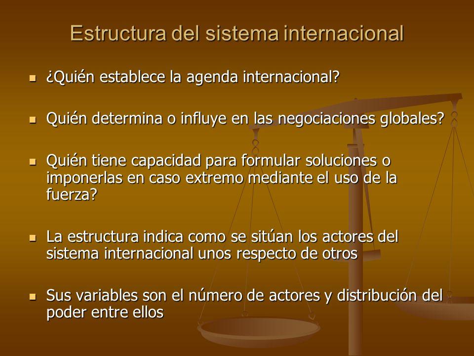 Estructura del sistema internacional ¿Quién establece la agenda internacional? ¿Quién establece la agenda internacional? Quién determina o influye en