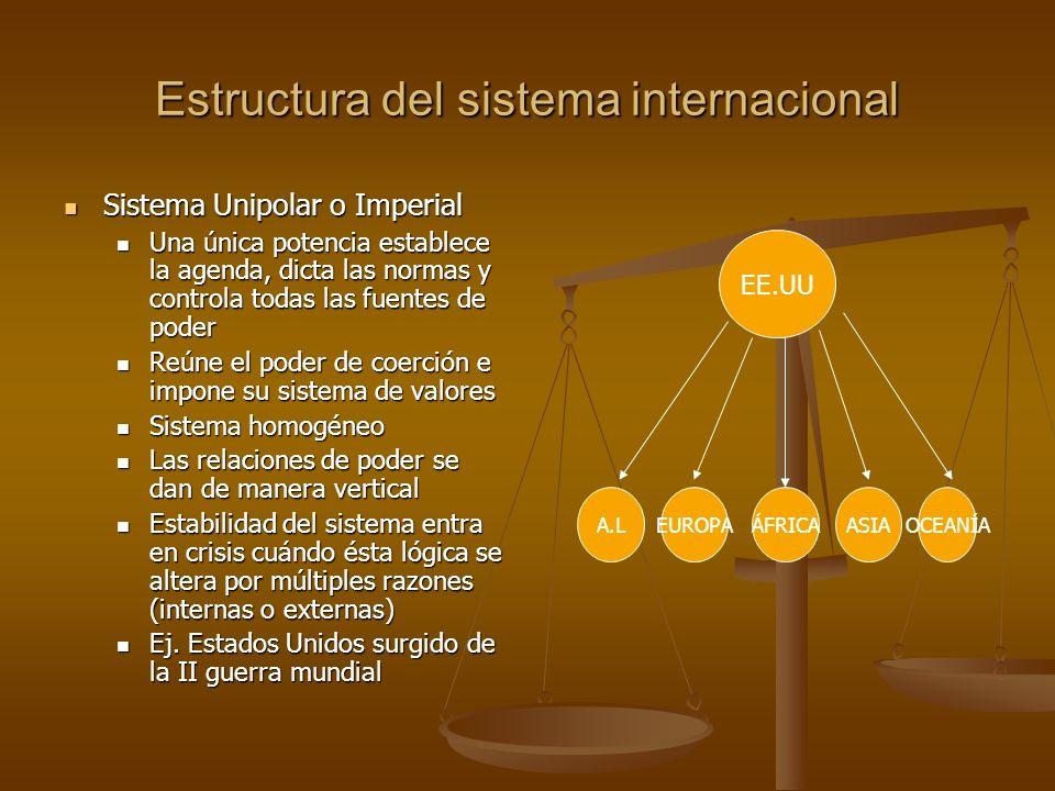 Estructura del sistema internacional Sistema Unipolar o Imperial Sistema Unipolar o Imperial Una única potencia establece la agenda, dicta las normas