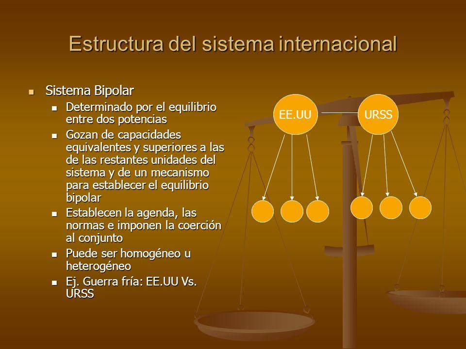 Estructura del sistema internacional Sistema Bipolar Sistema Bipolar Determinado por el equilibrio entre dos potencias Determinado por el equilibrio e