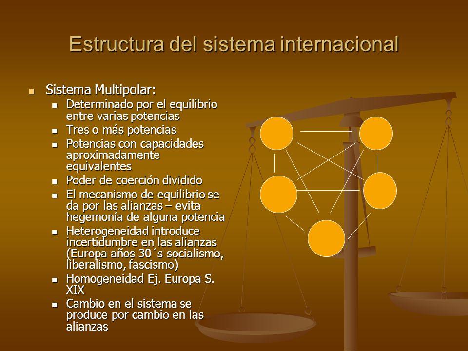 Estructura del sistema internacional Sistema Multipolar: Sistema Multipolar: Determinado por el equilibrio entre varias potencias Determinado por el e