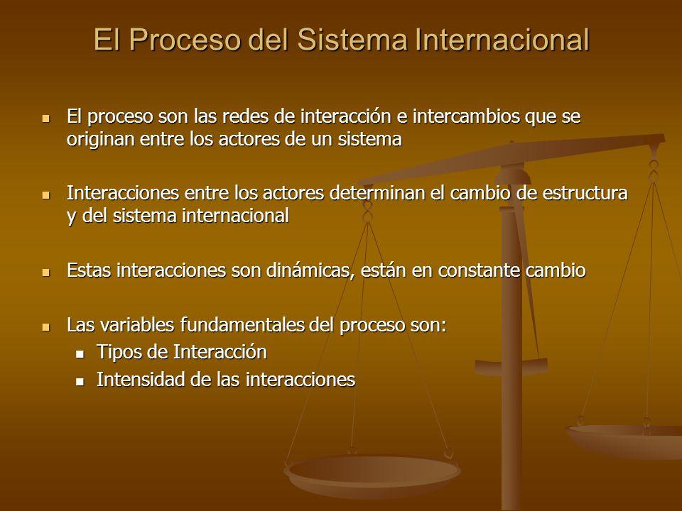 El Proceso del Sistema Internacional El proceso son las redes de interacción e intercambios que se originan entre los actores de un sistema El proceso