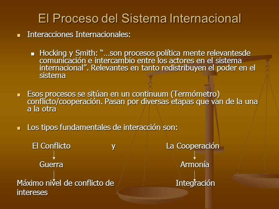 El Proceso del Sistema Internacional Interacciones Internacionales: Interacciones Internacionales: Hocking y Smith: …son procesos política mente relev